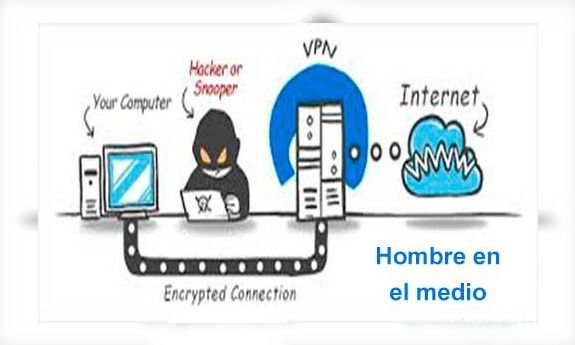 VPN mega chrome